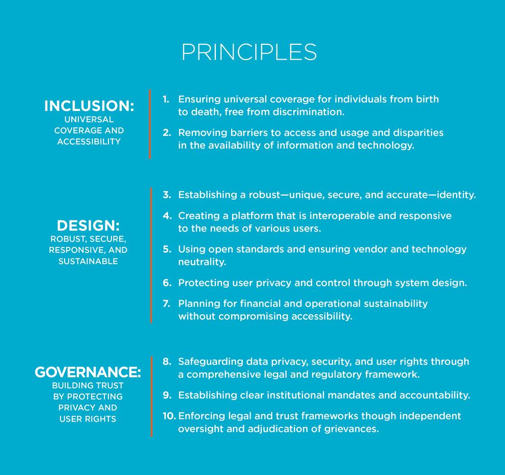 10-principles-World-Bank.png