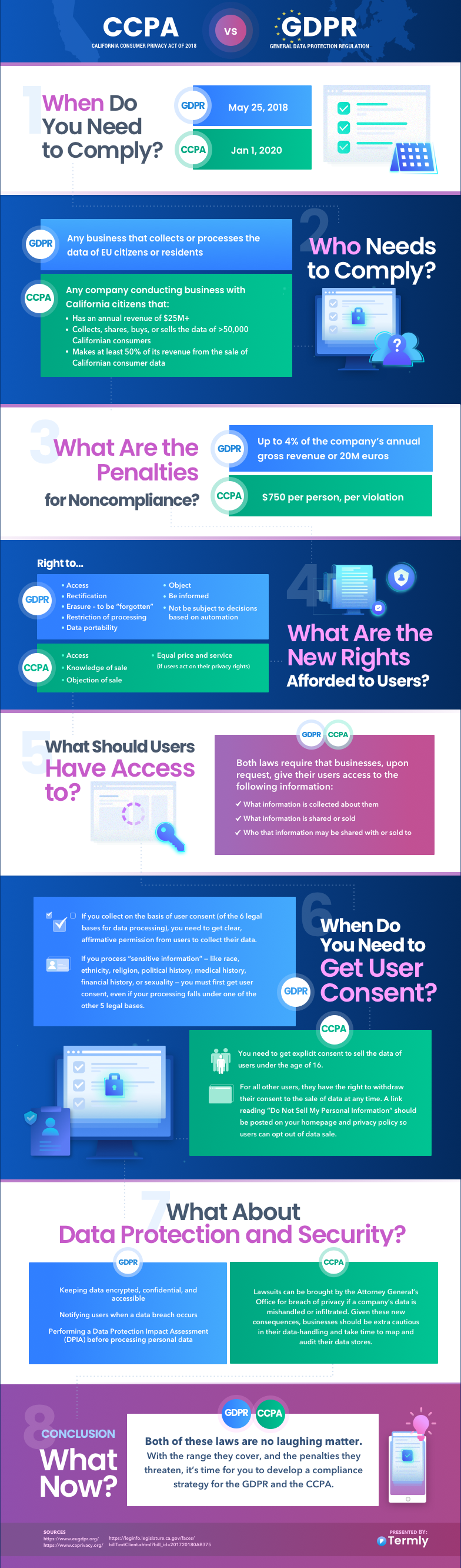 CCPA-vs-GDPR-Infographic.png